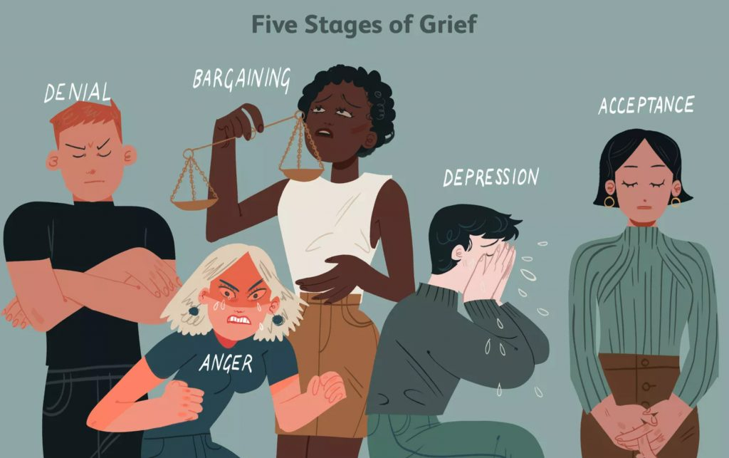 the 5 stages of truth